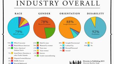 Diversity in Publishing 2015 E